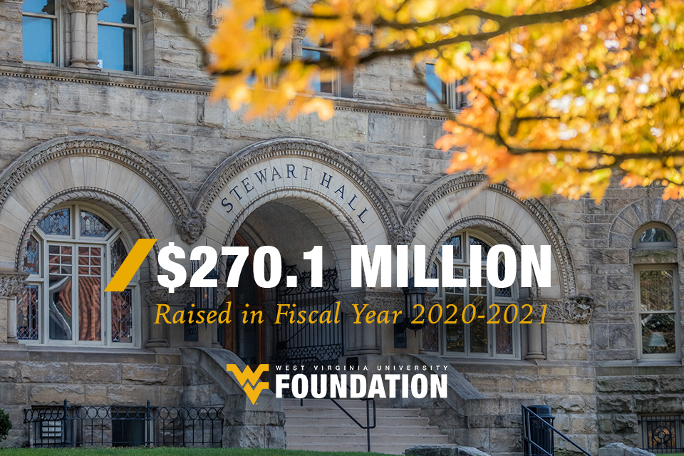 $270.1 Million Raised in Fiscal Year 2020-2021